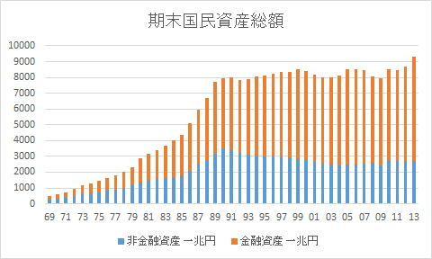 日本経済の現状について